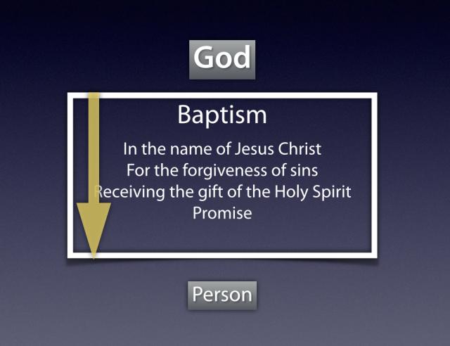Baptism02