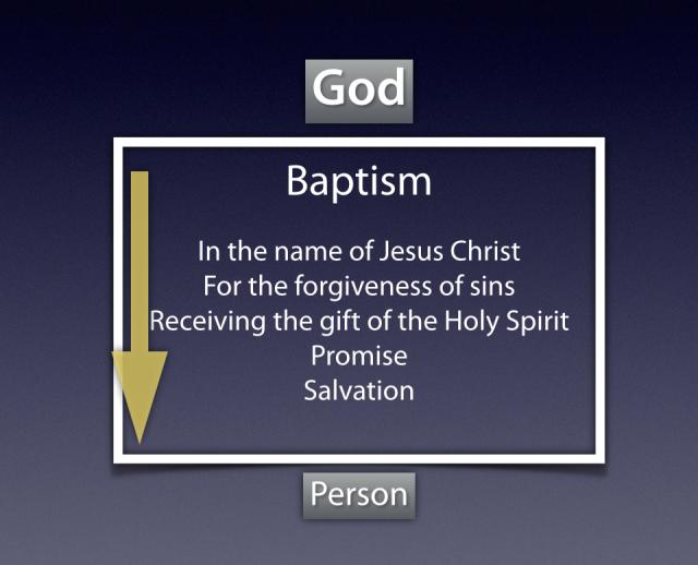 Baptism03