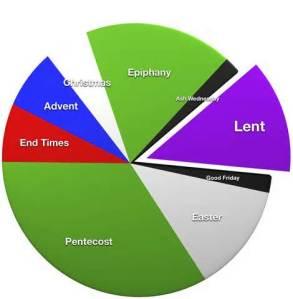 LiturgicalColors